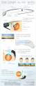 A Great Visual Guide on How Google Glass Works ~ Educational Technology and Mobile Learning