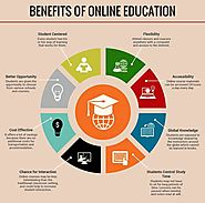 Community Education at Arapahoe Community College promotes its online classes with a great infographic
