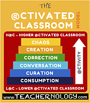 The @CTIVATED Classroom Model