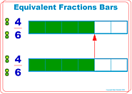 Equivalent Fractions Bars