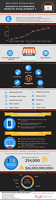 Magento ecommerce shopping cart solutions