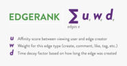 Understanding Facebook EdgeRank [INFOGRAPHIC] | Social Media Today