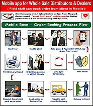 Vayak Staff Care - mobile base online order tracking Application
