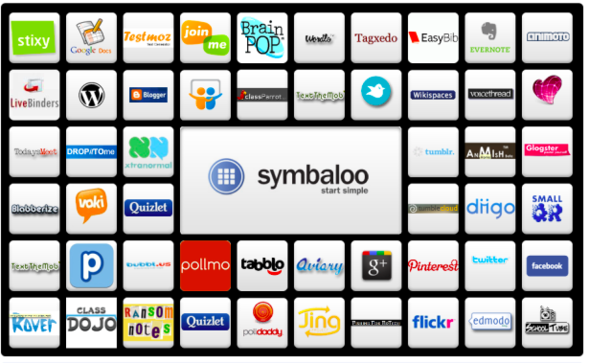 Headline for Ideas for Using Symbaloo in The Classroom