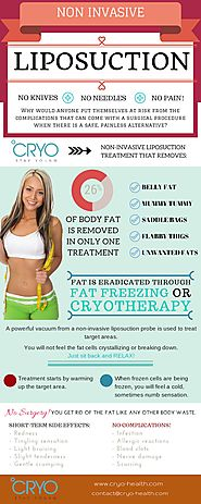 Non Invasive Liposuction only at Cryo Health - PdfSR.com