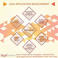 Java application design and development