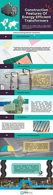 Construction Features Of Energy Efficient Transformers