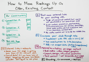How to Move Rankings Up On Older, Existing Content - Whiteboard Friday