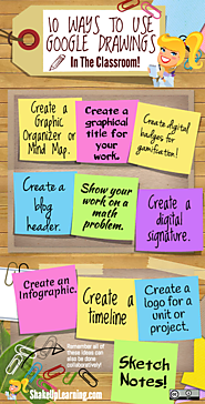 10 Ways to Use Google Drawings in the Classroom