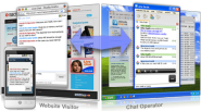 Website Chat, Live Support Chat, Live Support Software
