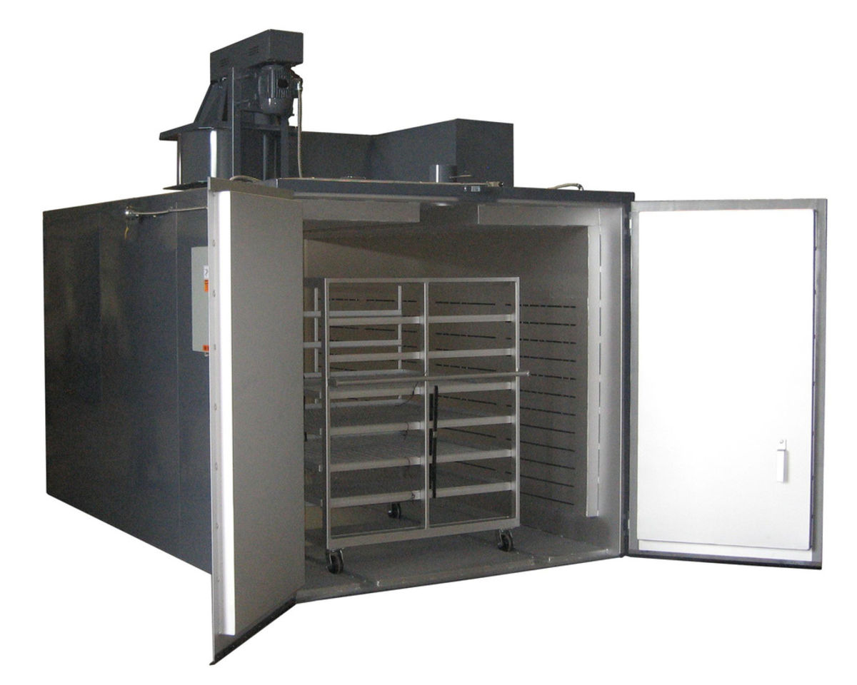 Headline for Ovens Manufacturers