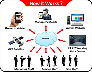 employee tracking system, mobile and web based staff management system-vayak staff care mobile app