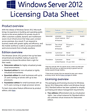 Windows Server 2012 Licensing Data Sheet