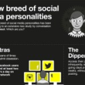 12 types of social media personalities