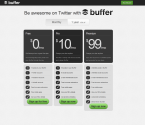 Twitter Marketing Made Easy with BufferApp | Social Media Sun