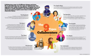 9 Types of Collaborators
