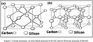 Biofield Treatment on Silicon Carbide