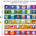 Interesting Graphic Featuring 30+ iPad Apps for Bloom's Taxonomy ~ Educational Technology and Mobile Learning