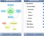 5 Terrific Mind Mappping Apps for iPad ~ Educational Technology and Mobile Learning