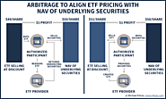 The ETF Problem With Stop-Loss Market Orders | Michael Kitces