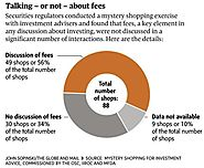 Wake up, Canadians - you need to start asking more about investment fees | Rob Carrick