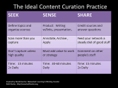 Content Curation Primer | Beth's Blog