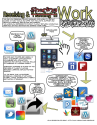 A Good iPad Fluency Graphic for Teachers ~ Educational Technology and Mobile Learning