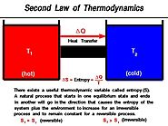 Overview Of The Laws Of Thermodynamics
