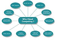 What Does Scalability Mean in Cloud Computing? - Find Nerd