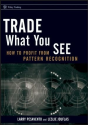 Trade What You See: How To Profit from Pattern Recognition (Wiley Trading)
