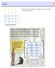 Illustrated Mathematics Dictionary