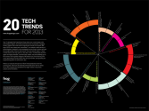 20 Tech Trends for 2013