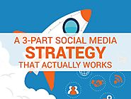 Blog - Rebekah Radice, Social Media Strategy