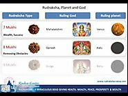 "Know What Benefits can ""Rudraksha Beads"" bring in Life"