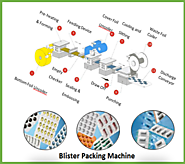Blister Packing Machine is expected to expand worldwide