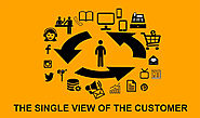 How to develop a Customer Relationship Management (CRM) Tool