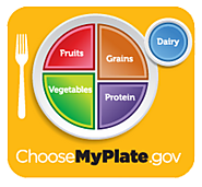 | Choose MyPlate