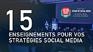 HUBDAY Future of Social Media - HUB Institute | 17.12.2015 | Paris