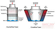 How Industrial Cooling Tower Exporters Differentiate Between Counter And Cross Flow Design?
