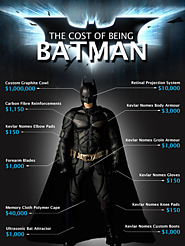 The World According to Superheroes | How much money would it take to be Batman? - Quora