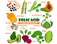 So what is Folic Acid and just what diseases can be treated by it