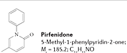 How to Use Pirfenidone To Desire