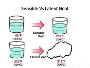 SENSIBLE HEAT & LATENT HEAT - Thermodyne Engineering System