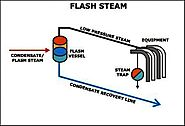 WHAT CAUSES FLASH STEAM? - Thermodyne Engineering System