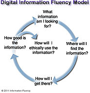 information fluency home