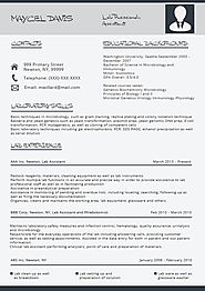 System Administrator Resume Format 2016