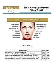 What Areas Can Dermal Fillers Treat?