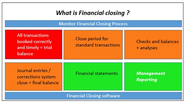 What is Financial Closing