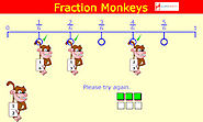 Fraction Monkeys - the fun equivalent fractions game