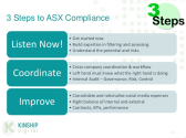 Running the Risks of ASX GN8 Compliance